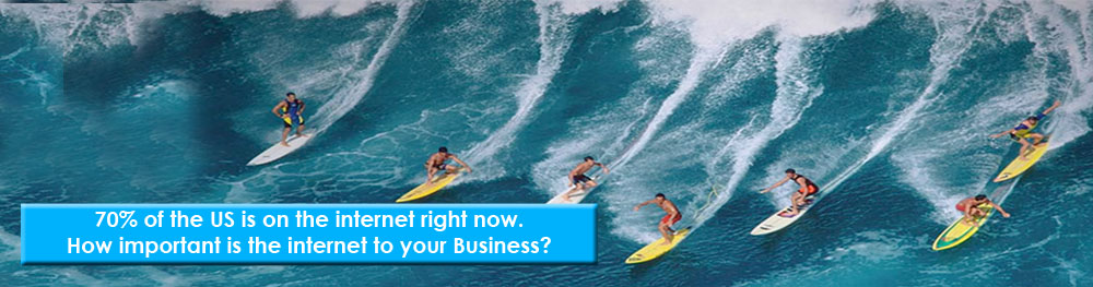 Internet Marketing is the Wave of the Future